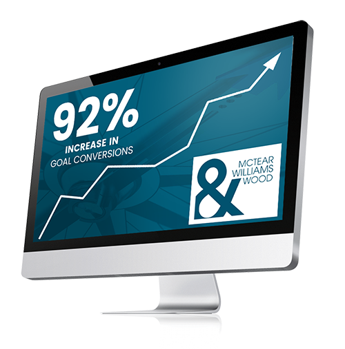 Monitor showing 92% increase in goal conversions