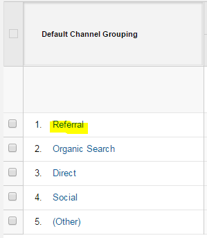 Google Analytics menu highlighting the Referral group