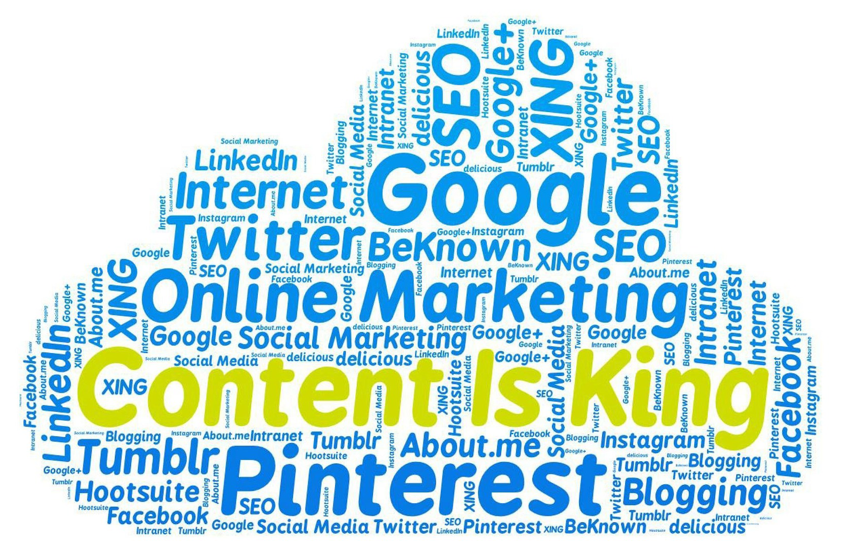 An infographic with various website names showing content is king